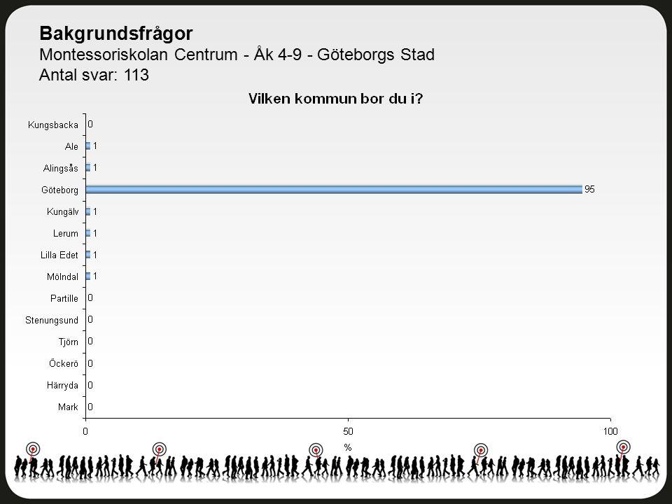 Bakgrundsfrågor Montessoriskolan Centrum - Åk 4-9 - Göteborgs Stad Antal svar: 113