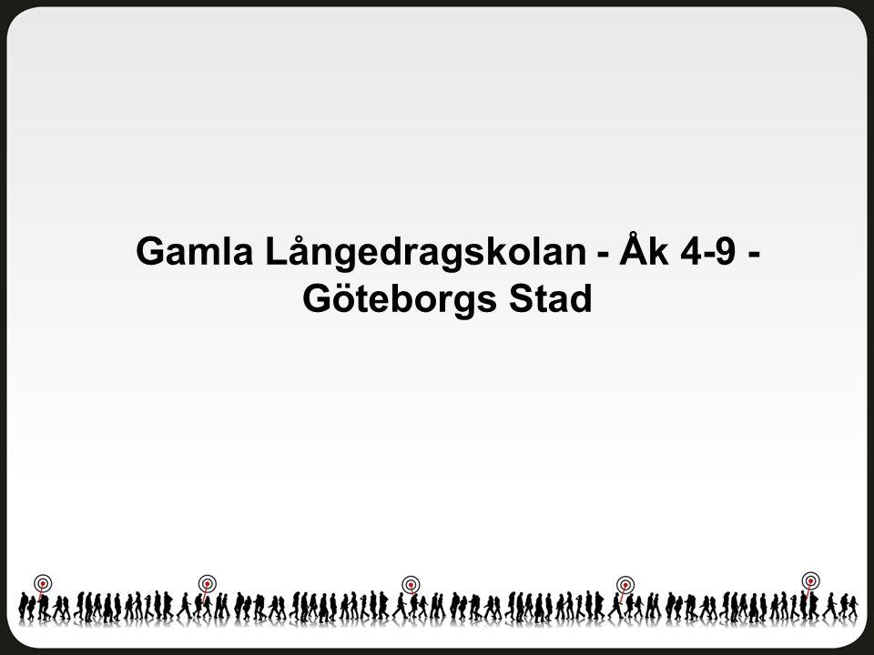 Gamla Långedragskolan - Åk 4-9 - Göteborgs Stad