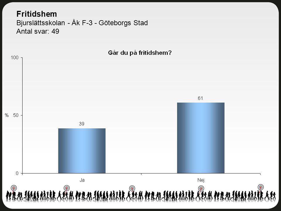 Fritidshem Bjurslättsskolan - Åk F-3 - Göteborgs Stad Antal svar: 49