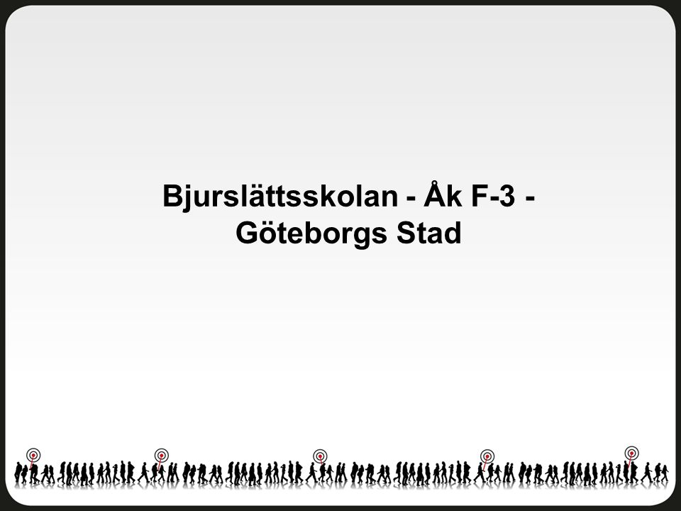 Fritidshem Bjurslättsskolan - Åk F-3 - Göteborgs Stad Antal svar: 19
