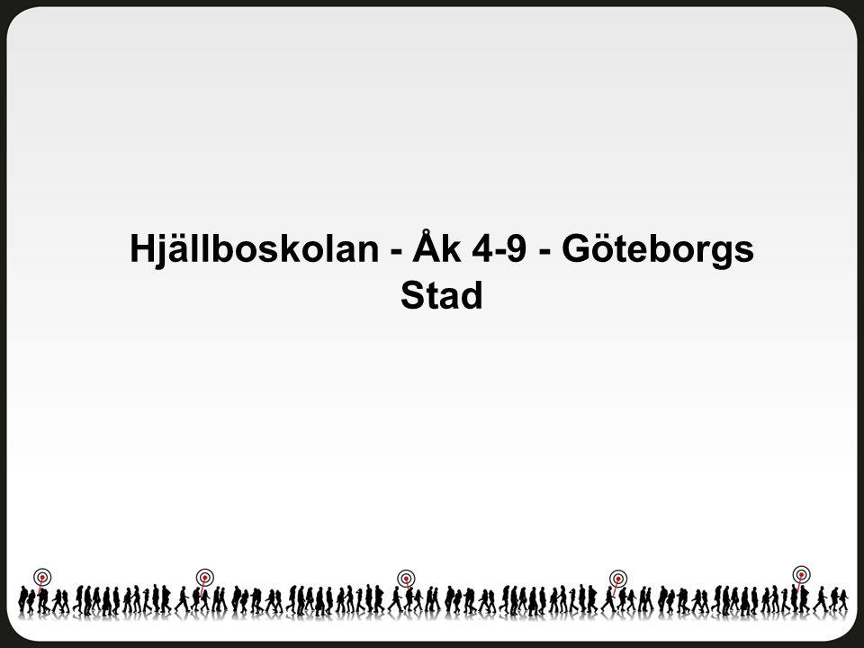 Hjällboskolan - Åk 4-9 - Göteborgs Stad
