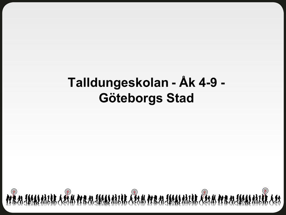 Helhetsintryck Talldungeskolan - Åk 4-9 - Göteborgs Stad Antal svar: 36