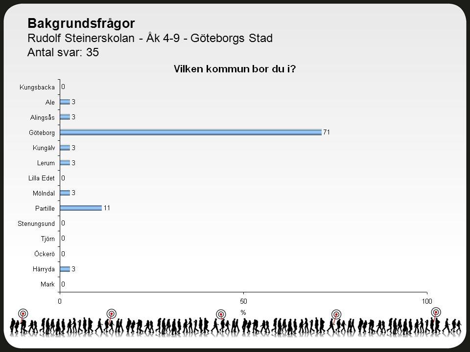 Bakgrundsfrågor Rudolf Steinerskolan - Åk 4-9 - Göteborgs Stad Antal svar: 35