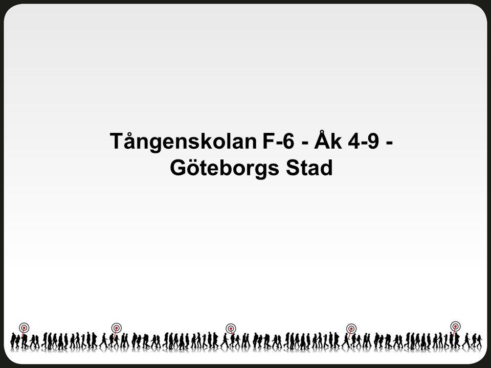 Tångenskolan F-6 - Åk 4-9 - Göteborgs Stad