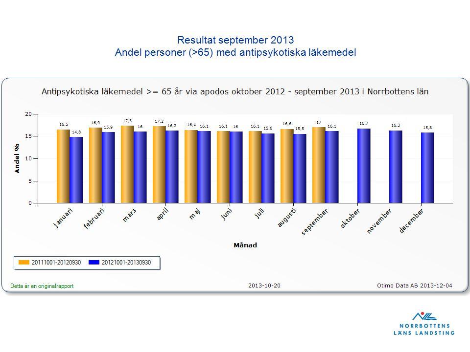 Resultat september 2013 Andel personer (>65) med antipsykotiska läkemedel