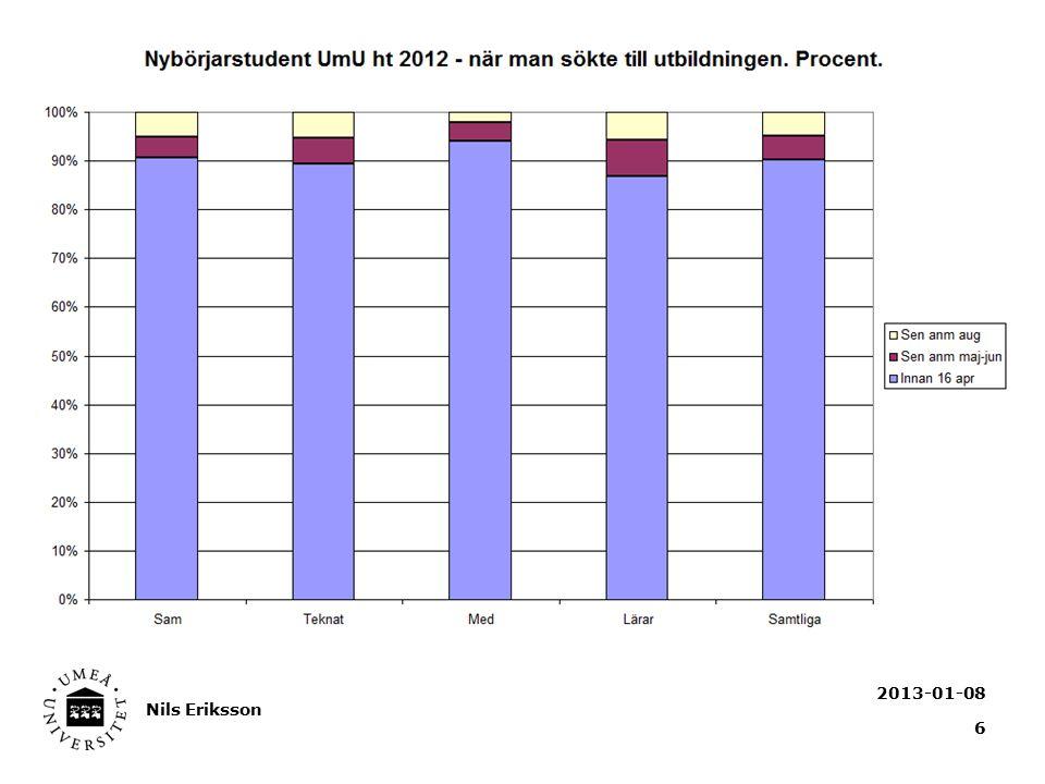 2013-01-08 Nils Eriksson 6