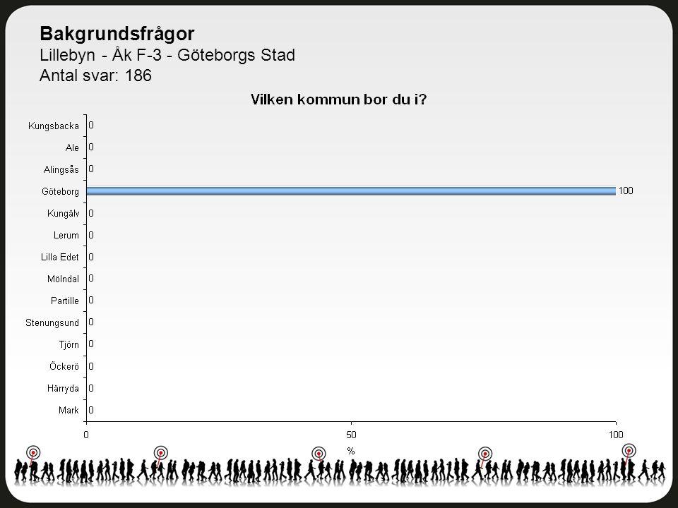 Bakgrundsfrågor Lillebyn - Åk F-3 - Göteborgs Stad Antal svar: 186