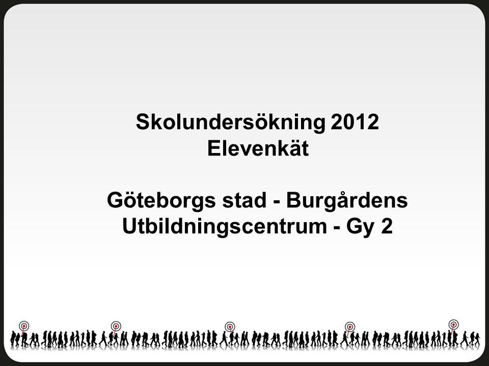 Skolundersökning 2012 Elevenkät Göteborgs stad - Burgårdens Utbildningscentrum - Gy 2