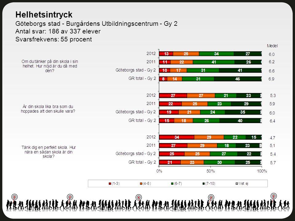 Helhetsintryck Göteborgs stad - Burgårdens Utbildningscentrum - Gy 2 Antal svar: 186 av 337 elever Svarsfrekvens: 55 procent