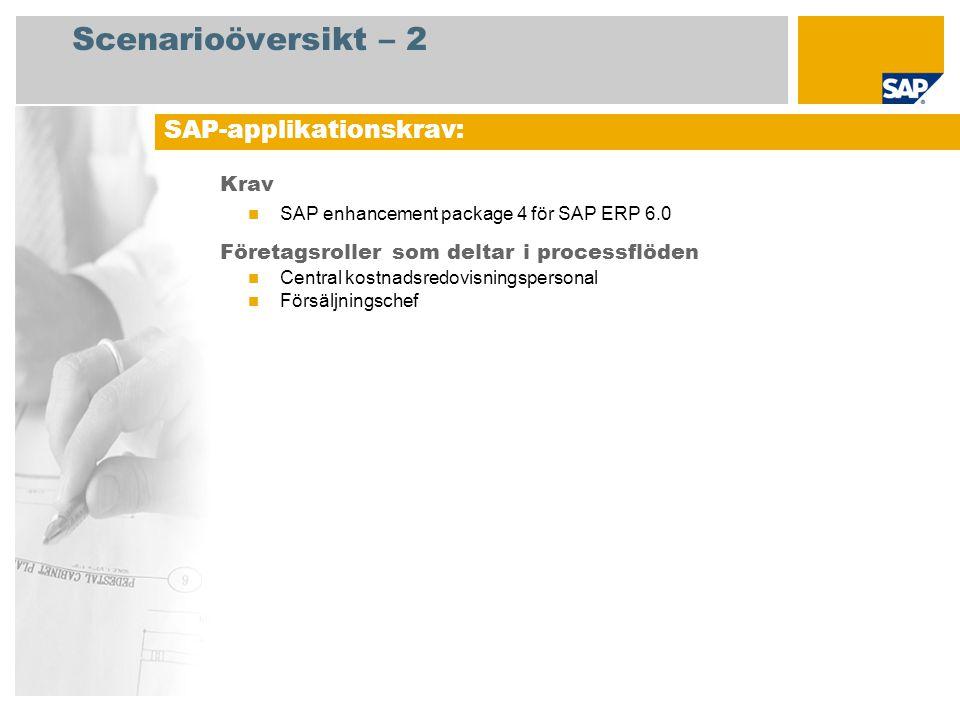 Scenarioöversikt – 2 Krav SAP enhancement package 4 för SAP ERP 6.0 Företagsroller som deltar i processflöden Central kostnadsredovisningspersonal Försäljningschef SAP-applikationskrav: