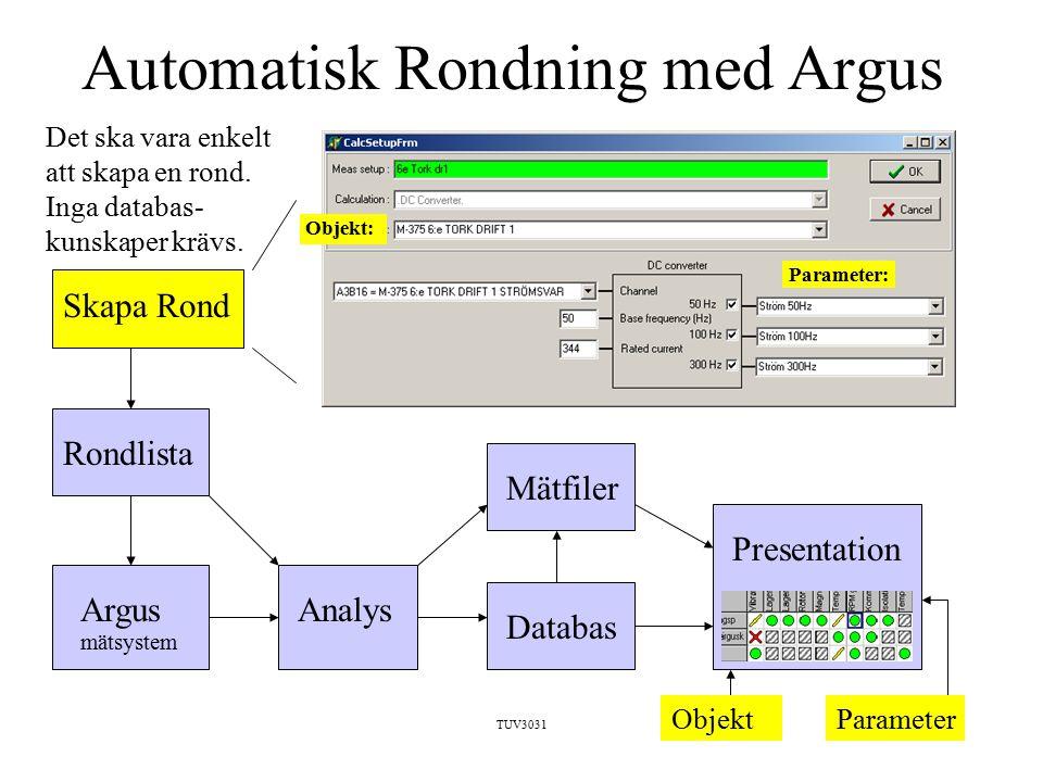 TUV3031 Automatisk Rondning med Argus Argus mätsystem Rondlista Databas Mätfiler Presentation Analys Skapa Rond Det ska vara enkelt att skapa en rond.