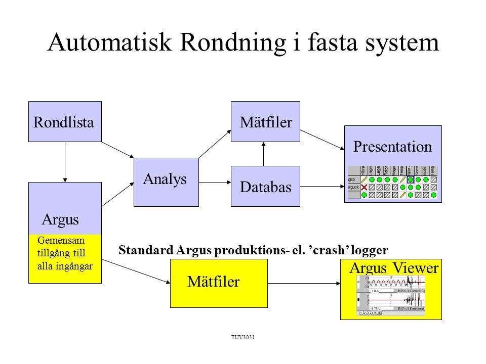 TUV3031 Automatisk Rondning i fasta system Argus Databas Mätfiler Analys Gemensam tillgång till alla ingångar Mätfiler Standard Argus produktions- el.