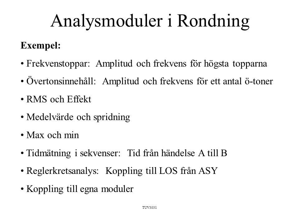 TUV3031 Analysmoduler i Rondning Exempel: Frekvenstoppar: Amplitud och frekvens för högsta topparna Övertonsinnehåll: Amplitud och frekvens för ett antal ö-toner RMS och Effekt Medelvärde och spridning Max och min Tidmätning i sekvenser: Tid från händelse A till B Reglerkretsanalys: Koppling till LOS från ASY Koppling till egna moduler