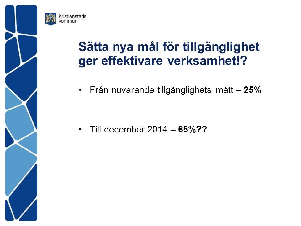 Sätta nya mål för tillgänglighet ger effektivare verksamhet!? Från nuvarande tillgänglighets mått – 25% Till december 2014 – 65%??