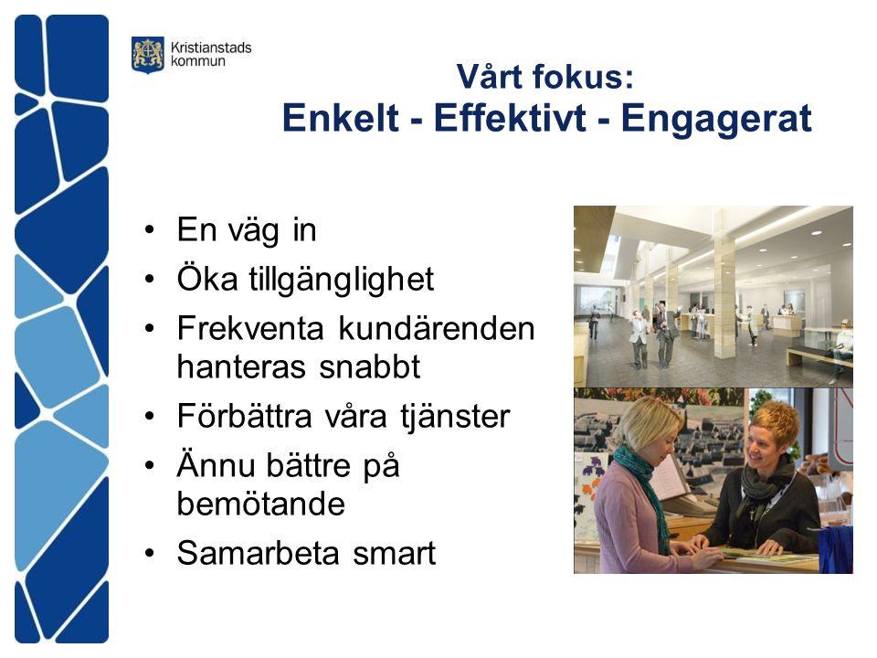 Vårt fokus: Enkelt - Effektivt - Engagerat En väg in Öka tillgänglighet Frekventa kundärenden hanteras snabbt Förbättra våra tjänster Ännu bättre på bemötande Samarbeta smart