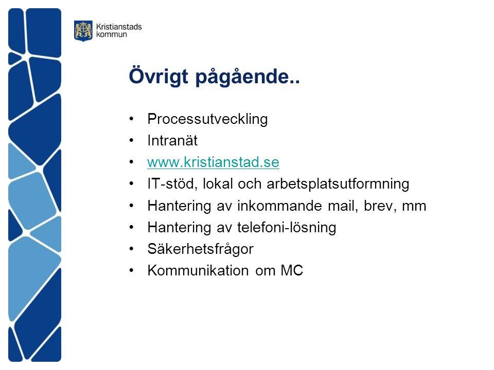 Övrigt pågående.. Processutveckling Intranät www.kristianstad.se IT-stöd, lokal och arbetsplatsutformning Hantering av inkommande mail, brev, mm Hante