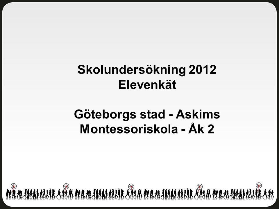 Delaktighet och inflytande Göteborgs stad - Askims Montessoriskola - Åk 2 Antal svar: 27 av 27 elever Svarsfrekvens: 100 procent