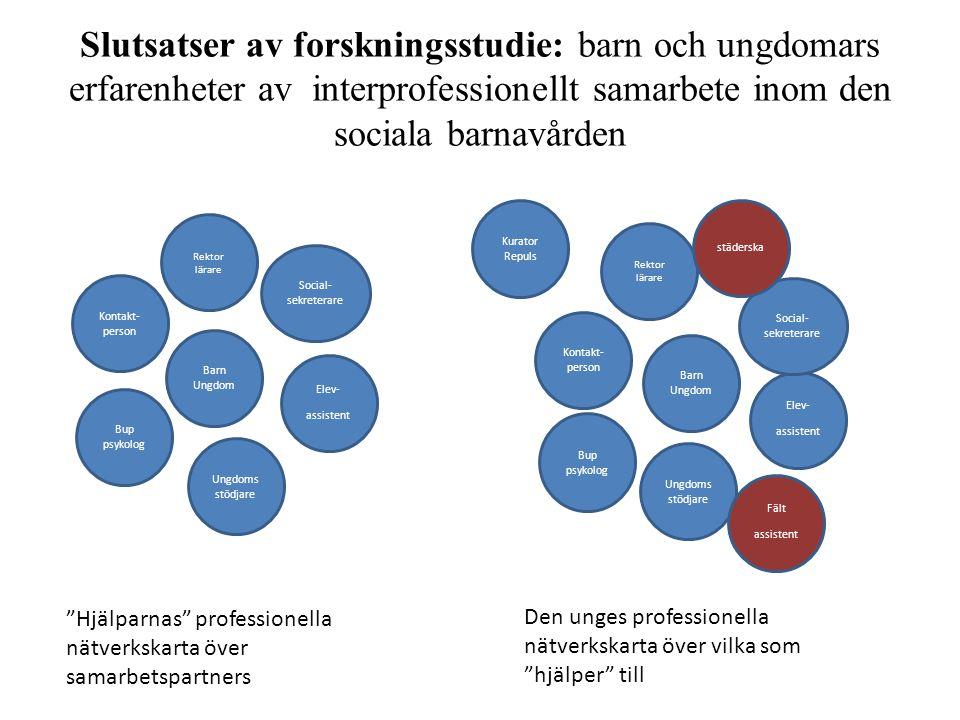 Slutsatser av forskningsstudie: barn och ungdomars erfarenheter av interprofessionellt samarbete inom den sociala barnavården Barn Ungdom Elev- assist
