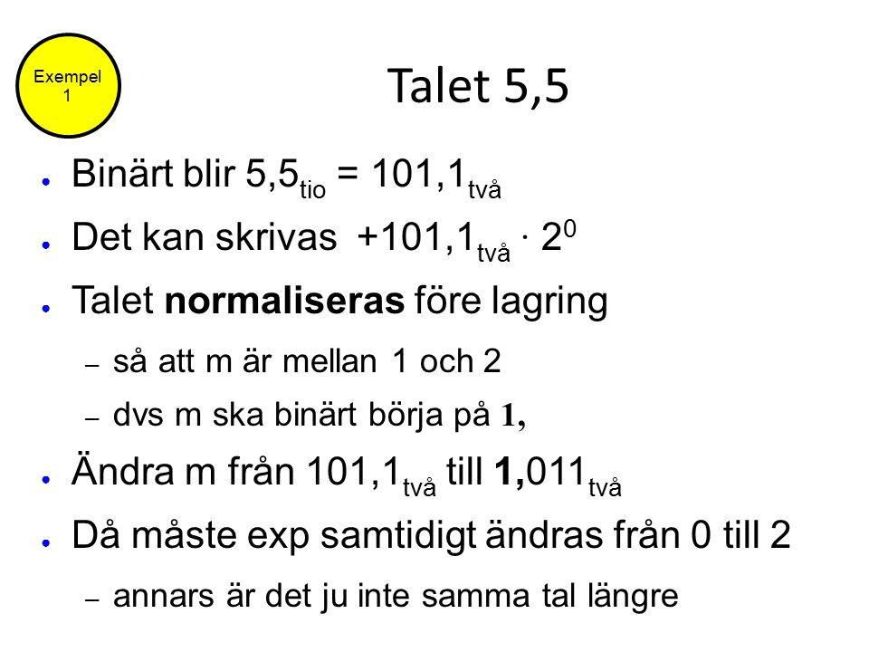 Talet 5,5 ● Binärt blir 5,5 tio = 101,1 två ● Det kan skrivas +101,1 två ∙ 2 0 ● Talet normaliseras före lagring – så att m är mellan 1 och 2 – dvs m ska binärt börja på 1, ● Ändra m från 101,1 två till 1,011 två ● Då måste exp samtidigt ändras från 0 till 2 – annars är det ju inte samma tal längre Exempel 1