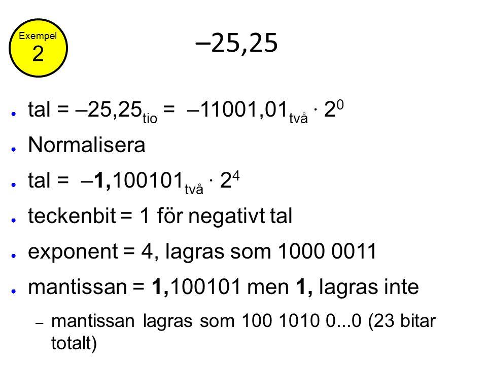 –25,25 ● tal = –25,25 tio = –11001,01 två ∙ 2 0 ● Normalisera ● tal = –1,100101 två ∙ 2 4 ● teckenbit = 1 för negativt tal ● exponent = 4, lagras som 1000 0011 ● mantissan = 1,100101 men 1, lagras inte – mantissan lagras som 100 1010 0...0 (23 bitar totalt) Exempel 2