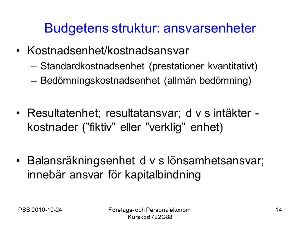 PSB 2010-10-24Företags- och Personalekonomi Kurskod 722G88 14 Budgetens struktur: ansvarsenheter Kostnadsenhet/kostnadsansvar –Standardkostnadsenhet (