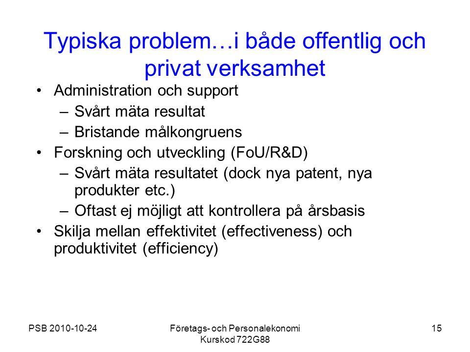PSB 2010-10-24Företags- och Personalekonomi Kurskod 722G88 15 Typiska problem…i både offentlig och privat verksamhet Administration och support –Svårt