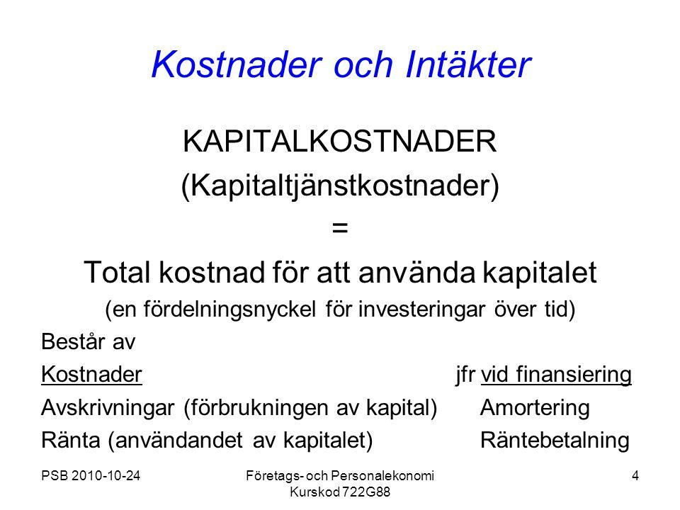 PSB 2010-10-24Företags- och Personalekonomi Kurskod 722G88 4 Kostnader och Intäkter KAPITALKOSTNADER (Kapitaltjänstkostnader) = Total kostnad för att