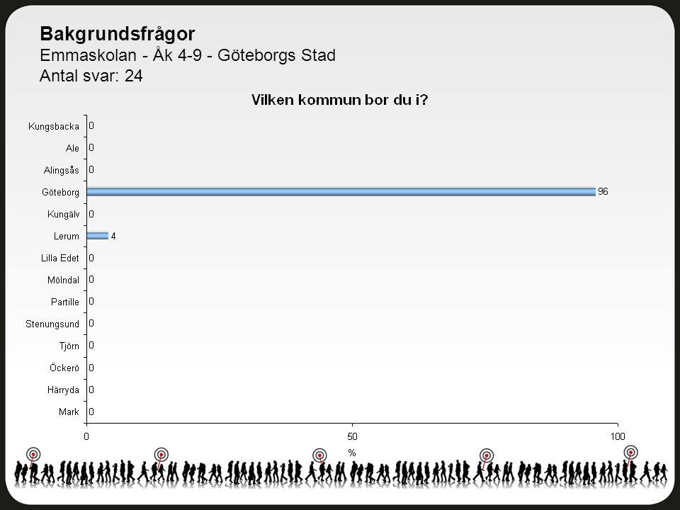 Bakgrundsfrågor Emmaskolan - Åk 4-9 - Göteborgs Stad Antal svar: 24