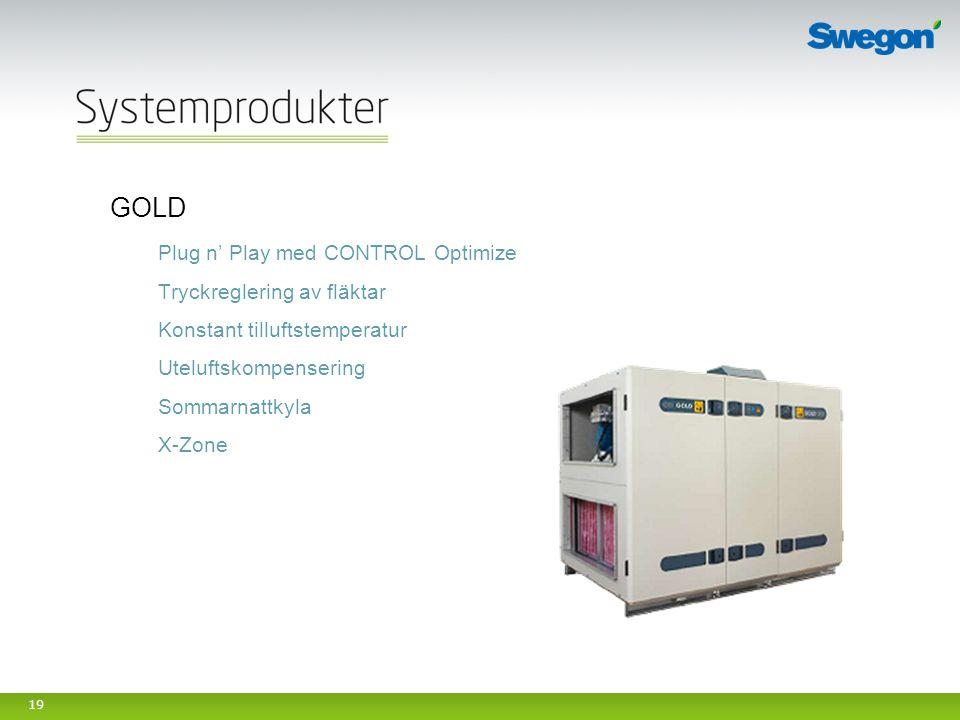 19 GOLD Plug n' Play med CONTROL Optimize Tryckreglering av fläktar Konstant tilluftstemperatur Uteluftskompensering Sommarnattkyla X-Zone