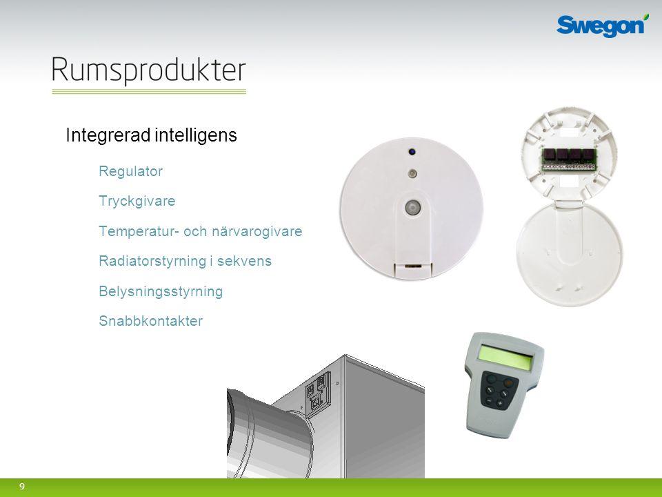 9 Integrerad intelligens Regulator Tryckgivare Temperatur- och närvarogivare Radiatorstyrning i sekvens Belysningsstyrning Snabbkontakter