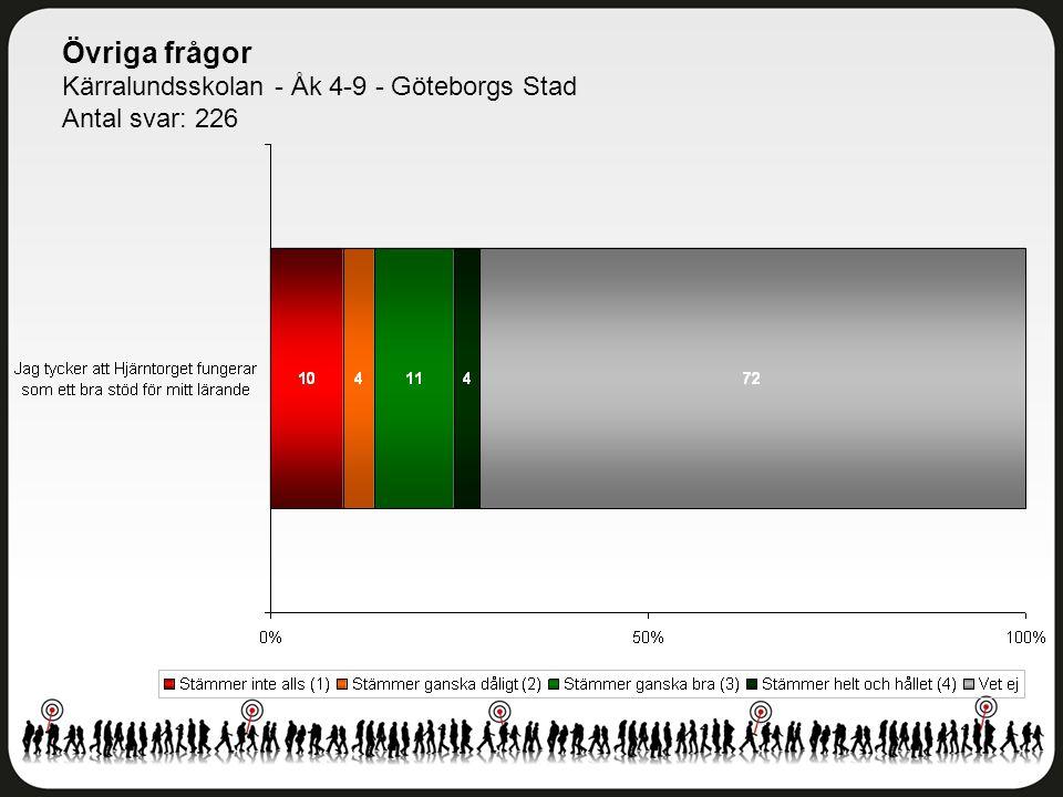 Övriga frågor Kärralundsskolan - Åk 4-9 - Göteborgs Stad Antal svar: 226
