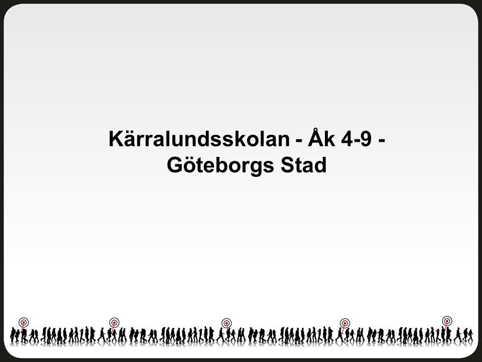 Kärralundsskolan - Åk 4-9 - Göteborgs Stad