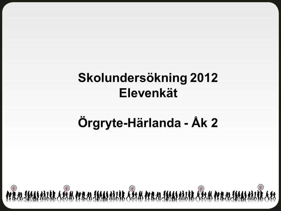 Delområdesindex per skola Örgryte-Härlanda - Åk 2 Antal svar: 343 av 359 elever Svarsfrekvens: 96 procent