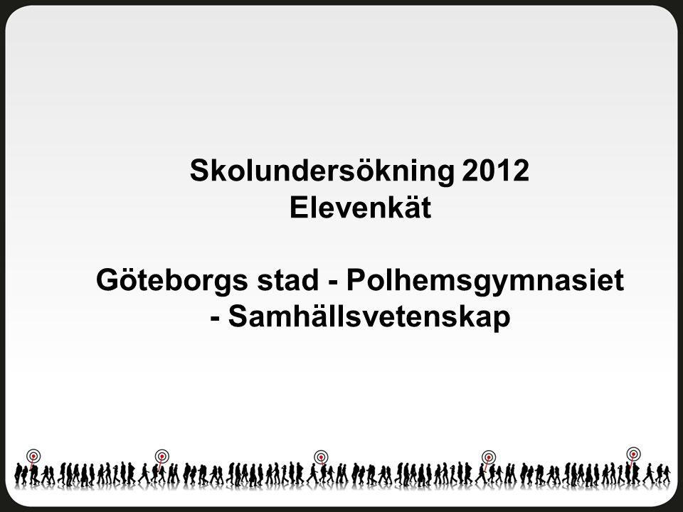 Delaktighet och inflytande Göteborgs stad - Polhemsgymnasiet - Samhällsvetenskap Antal svar: 108 av 125 elever Svarsfrekvens: 86 procent