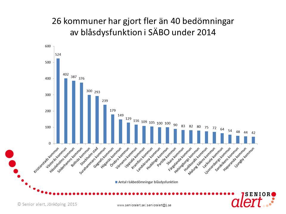 www.senioralert.se | senioralert@lj.se 26 kommuner har gjort fler än 40 bedömningar av blåsdysfunktion i SÄBO under 2014 © Senior alert, Jönköping 201