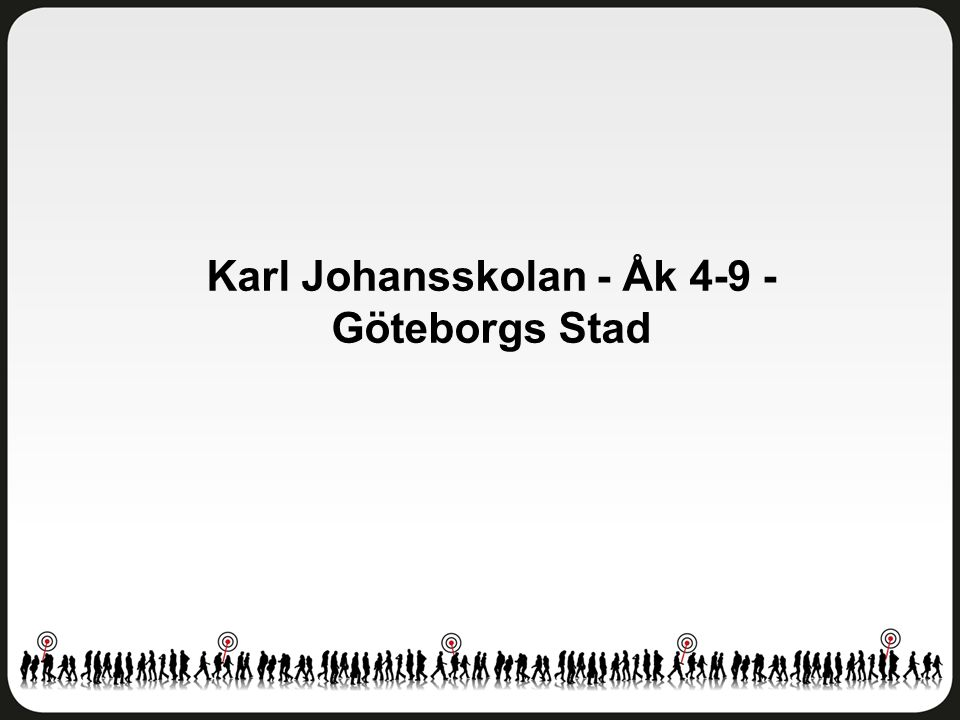 Karl Johansskolan - Åk 4-9 - Göteborgs Stad