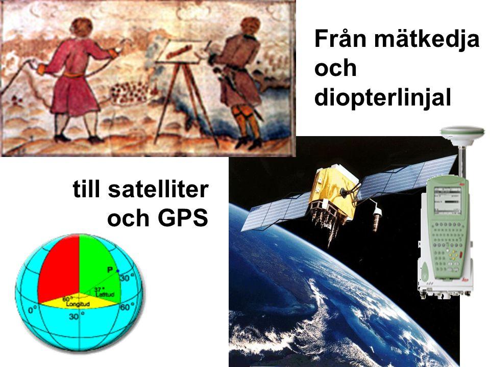 till satelliter och GPS Från mätkedja och diopterlinjal