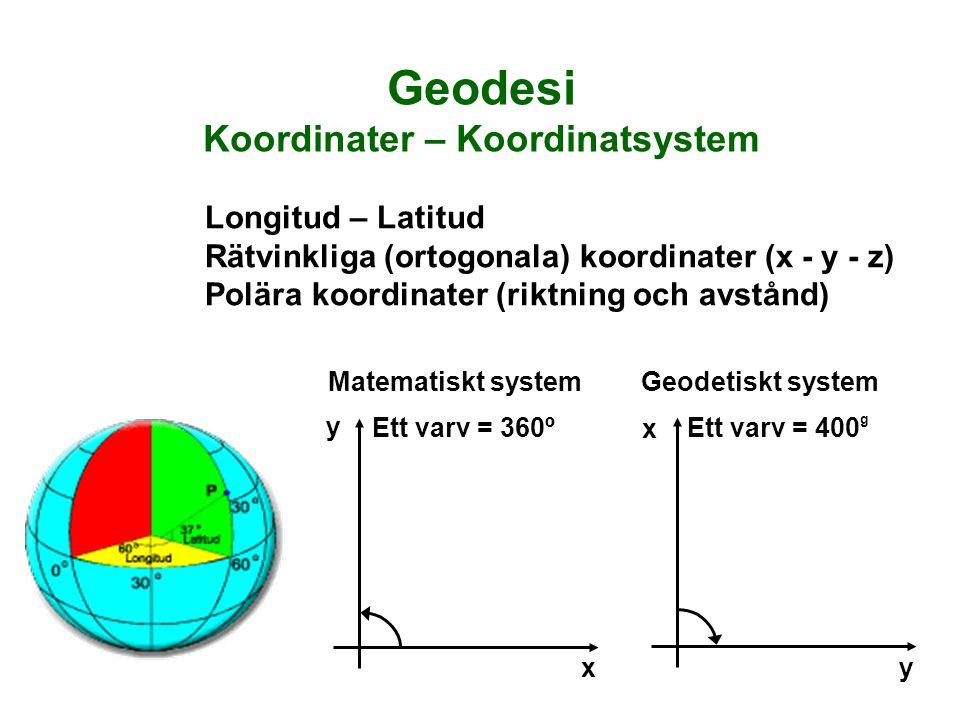Geodesi Koordinater – Koordinatsystem x x y y Ett varv = 360ºEtt varv = 400 g Longitud – Latitud Rätvinkliga (ortogonala) koordinater (x - y - z) Polära koordinater (riktning och avstånd) Matematiskt system Geodetiskt system