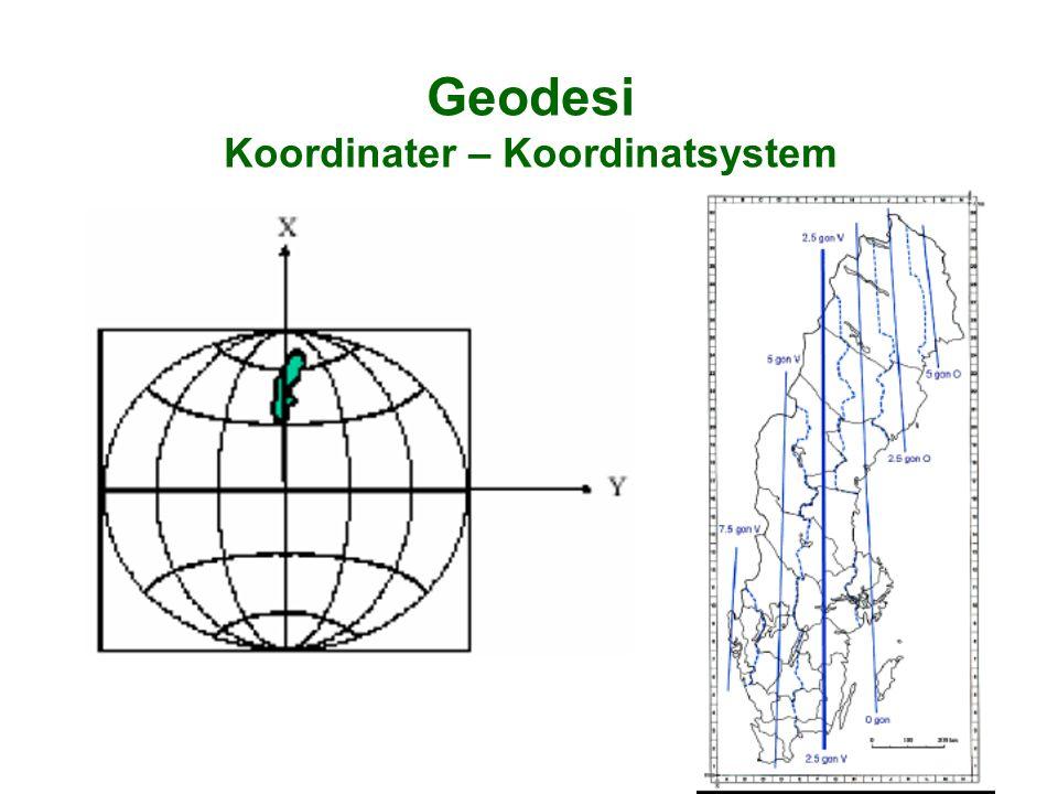 Geodesi Koordinater – Koordinatsystem