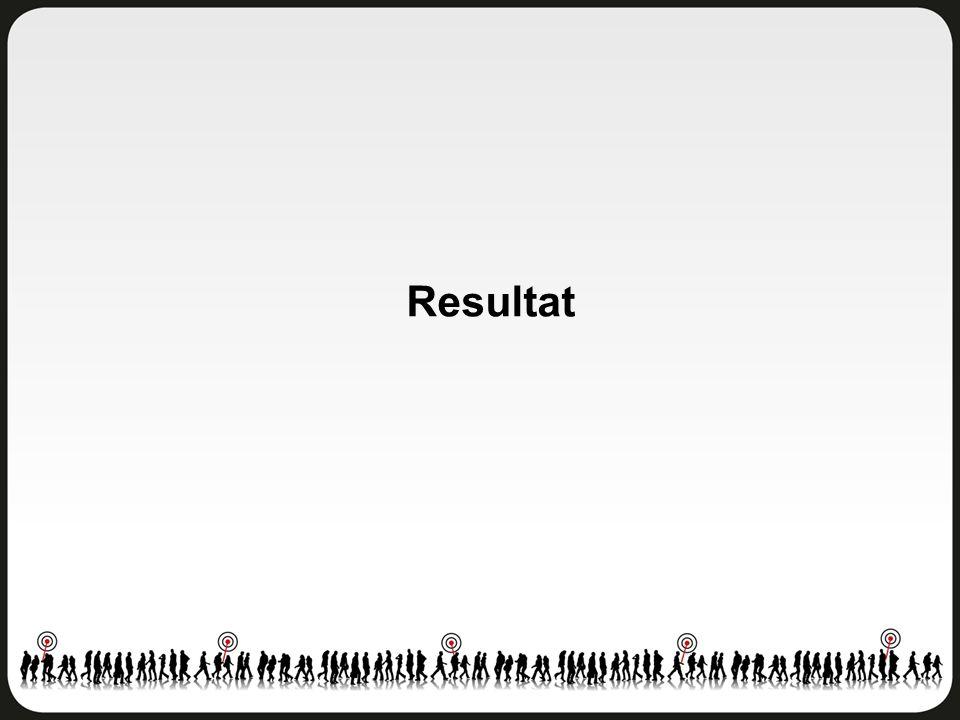 Resultat
