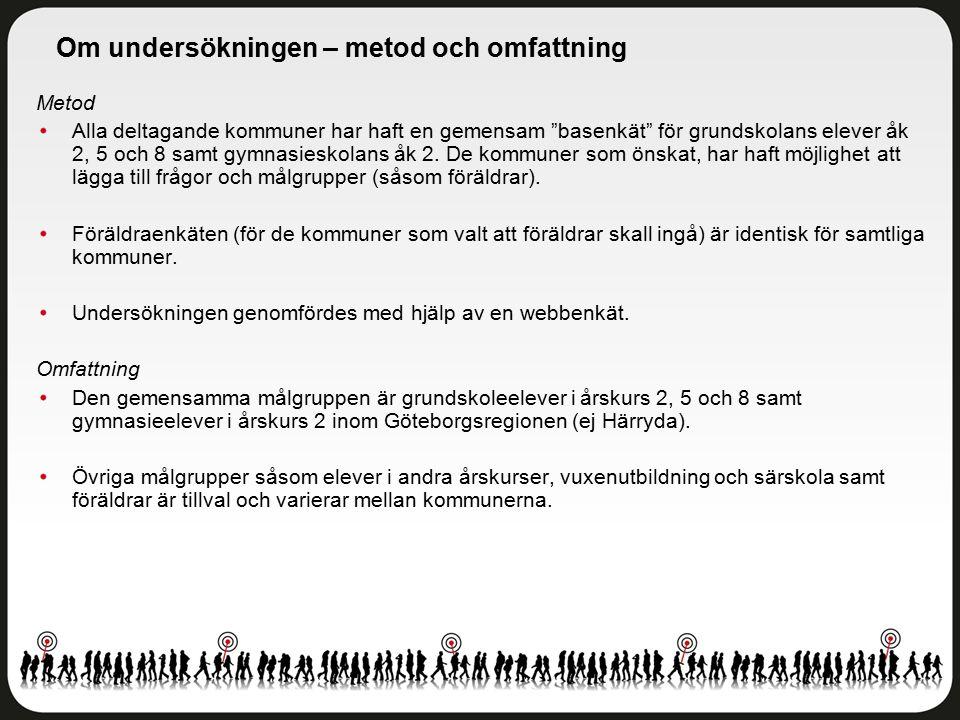 Övriga frågor Göteborgs stad - Trulsegårdsskolan 6-9 - Åk 8 Antal svar: 108 av 126 elever Svarsfrekvens: 86 procent
