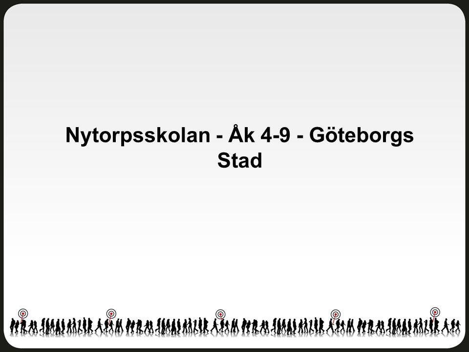 Nytorpsskolan - Åk 4-9 - Göteborgs Stad