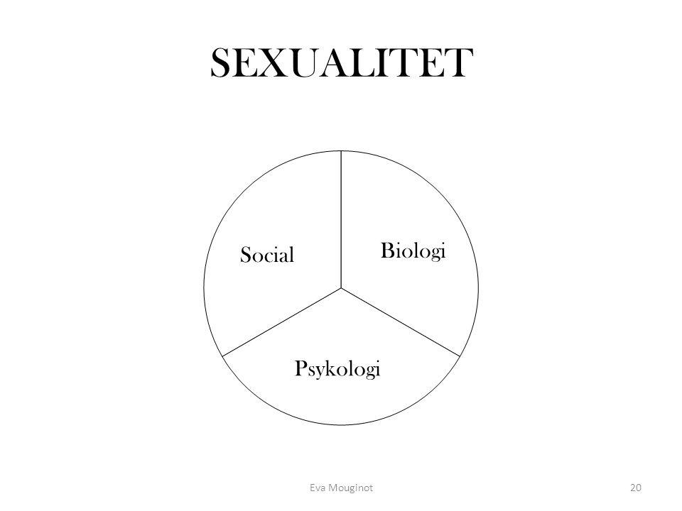 SEXUALITET Eva Mouginot20