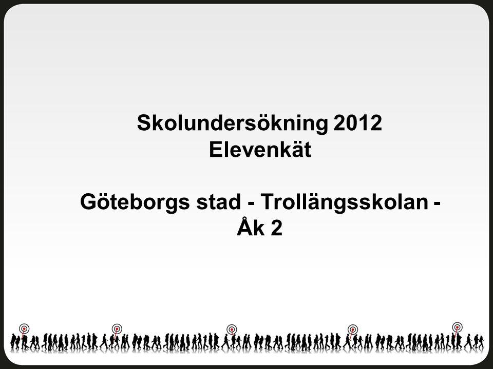 Trivsel och trygghet Göteborgs stad - Trollängsskolan - Åk 2 Antal svar: 26 av 28 elever Svarsfrekvens: 93 procent