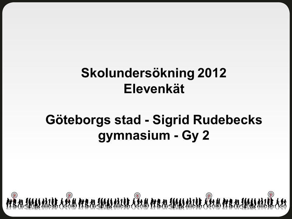 Trivsel och trygghet Göteborgs stad - Sigrid Rudebecks gymnasium - Gy 2 Antal svar: 137 av 150 elever Svarsfrekvens: 91 procent