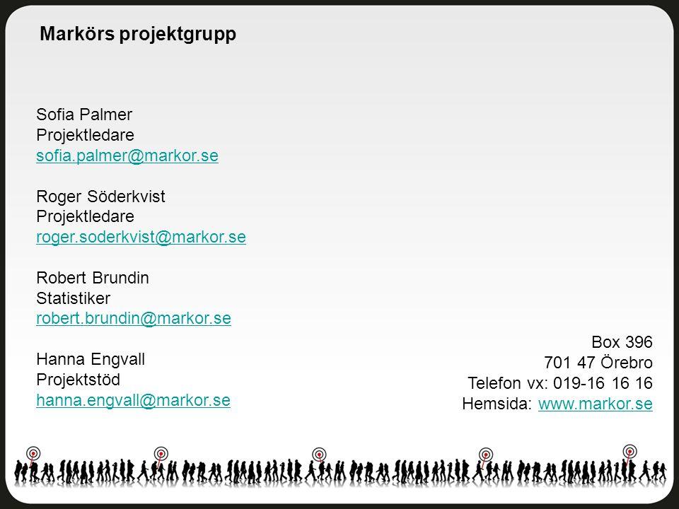 Sofia Palmer Projektledare sofia.palmer@markor.se Roger Söderkvist Projektledare roger.soderkvist@markor.se Robert Brundin Statistiker robert.brundin@markor.se Hanna Engvall Projektstöd hanna.engvall@markor.se Markörs projektgrupp Box 396 701 47 Örebro Telefon vx: 019-16 16 16 Hemsida: www.markor.sewww.markor.se