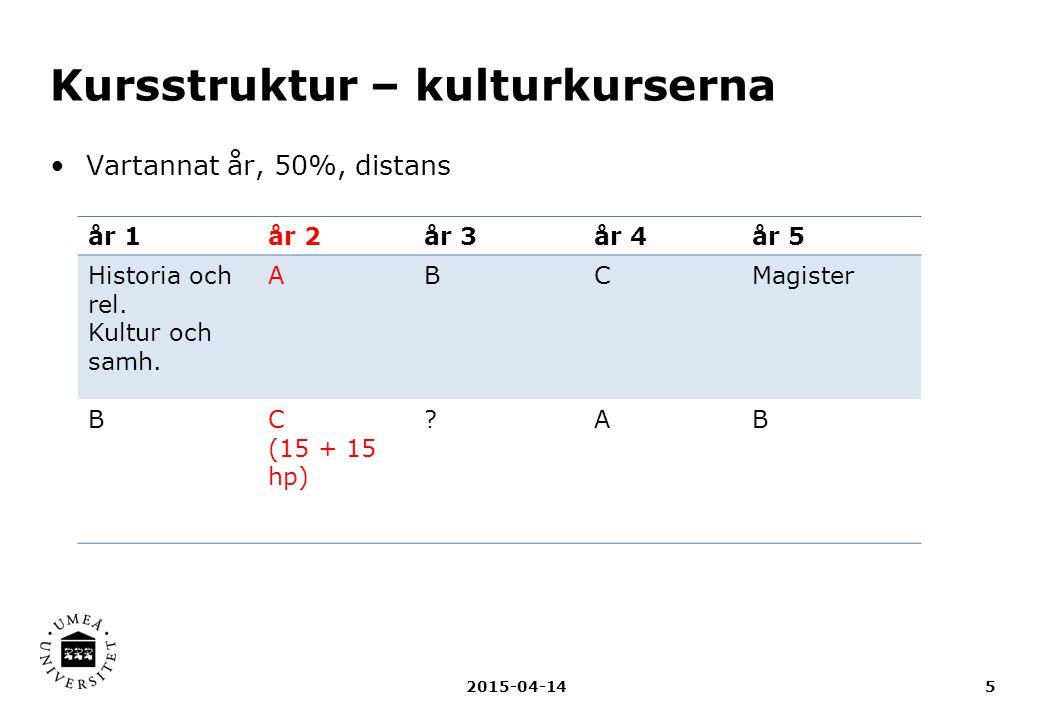 Kursstruktur – kulturkurserna Vartannat år, 50%, distans 2015-04-145 år 1år 2år 3år 4år 5 Historia och rel. Kultur och samh. ABCMagister BC (15 + 15 h