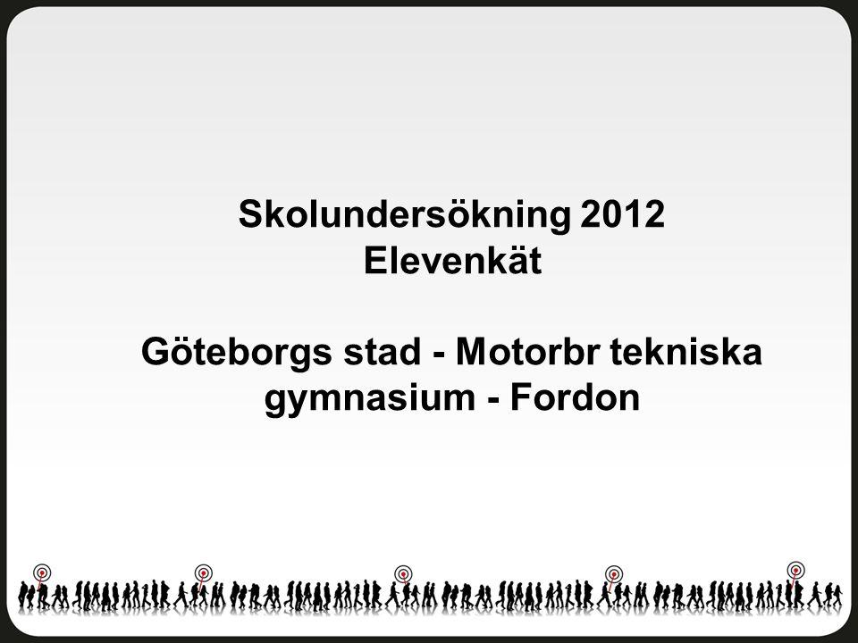 Skolundersökning 2012 Elevenkät Göteborgs stad - Motorbr tekniska gymnasium - Fordon