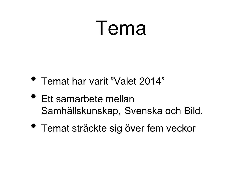 Tema Temat har varit Valet 2014 Ett samarbete mellan Samhällskunskap, Svenska och Bild.