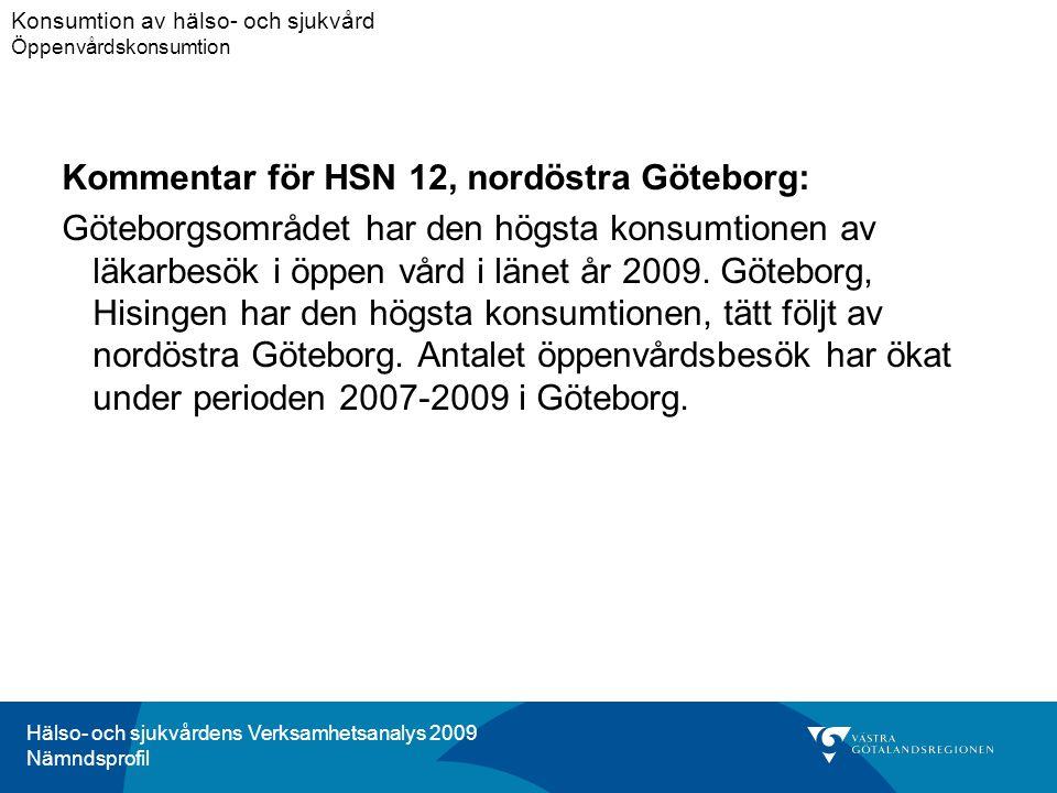 Hälso- och sjukvårdens Verksamhetsanalys 2009 Nämndsprofil Kommentar för HSN 12, nordöstra Göteborg: Göteborgsområdet har den högsta konsumtionen av läkarbesök i öppen vård i länet år 2009.